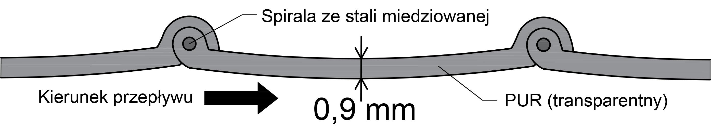 PU węże 0,9
